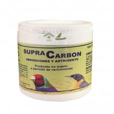 SupraCarbón - Absorciones y...